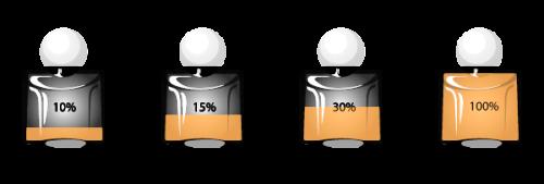 Парфюмированная и туалетная вода