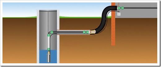 Система подачи воды из колодца
