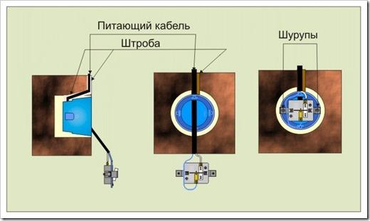 Особенности выбора коробок для установки розеток