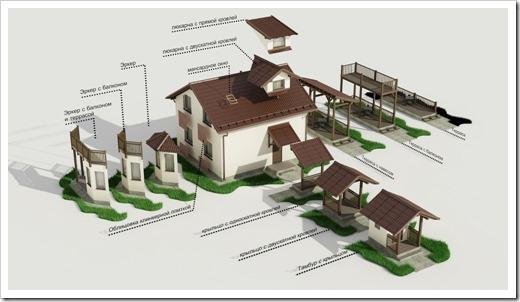 Этапы архитектурного проектирования
